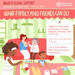 A szoptatás támogatása - barátok, családtagok