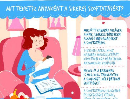 A szoptatás támogatása plakátok magyarul